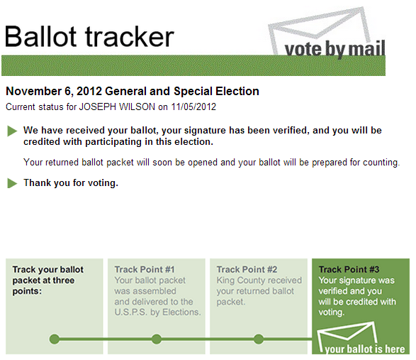 King County Ballot Tracker